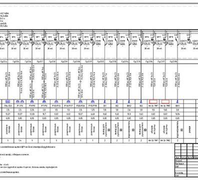 Пример проекта электрики Торгового Комплекса Барвиха - лист 10