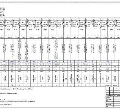Пример проекта электрики Торгового Комплекса Барвиха - лист 12