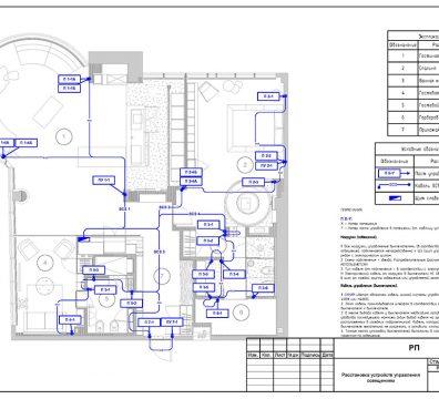 Пример проекта умный дом - лист 03