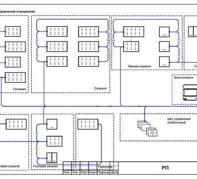 Пример проекта умный дом - лист 04