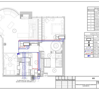 Пример проекта умный дом - лист 13