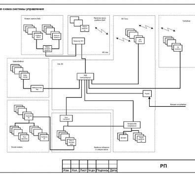 Пример проекта умный дом - лист 15