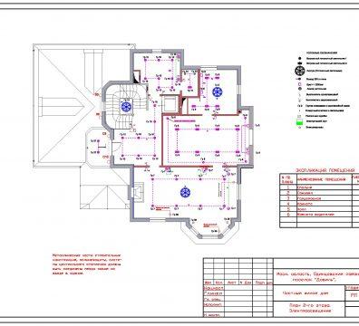Пример проектирования электроснабжения частного дома в поселке Довиль - лист 14