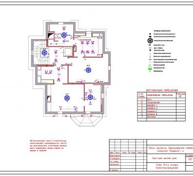 Пример проектирования электроснабжения частного дома в поселке Довиль - лист 15