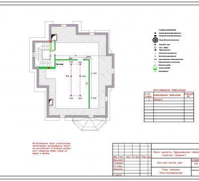 Пример проектирования электроснабжения частного дома в поселке Довиль - лист 16