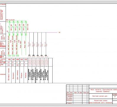 Пример проектирования электроснабжения частного дома в поселке Довиль - лист 08