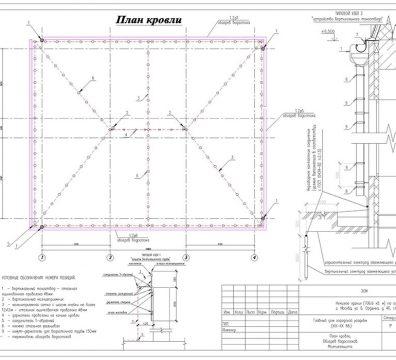 Пример проекта электроснабжения музея Вознесенского - лист 18