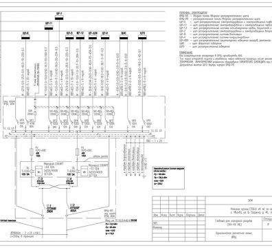 Пример проекта электроснабжения музея Вознесенского - лист 02