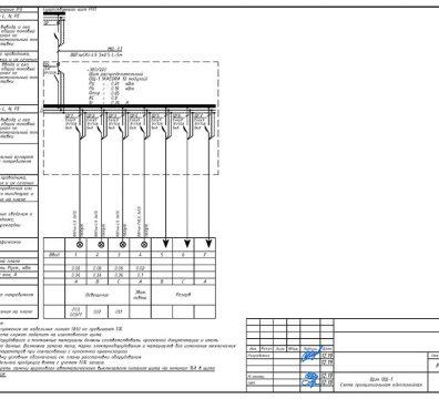Пример проектирования электроснабжения в офисе - лист 04