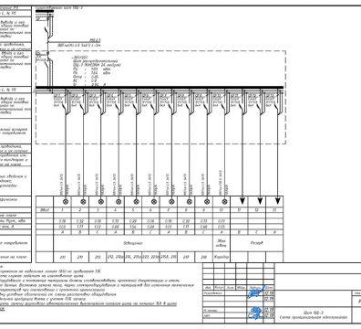 Пример проектирования электроснабжения в офисе - лист 05