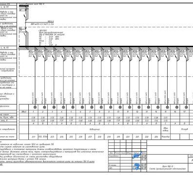 Пример проектирования электроснабжения в офисе - лист 06