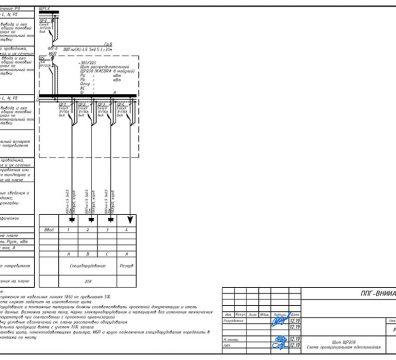 Пример проектирования электроснабжения в офисе - лист 20