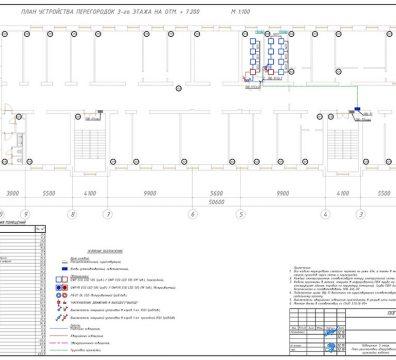 Пример проектирования электроснабжения в офисе - лист 24